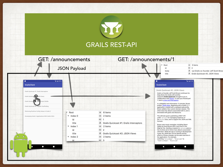Building an Android client powered by a Grails backend | Grails