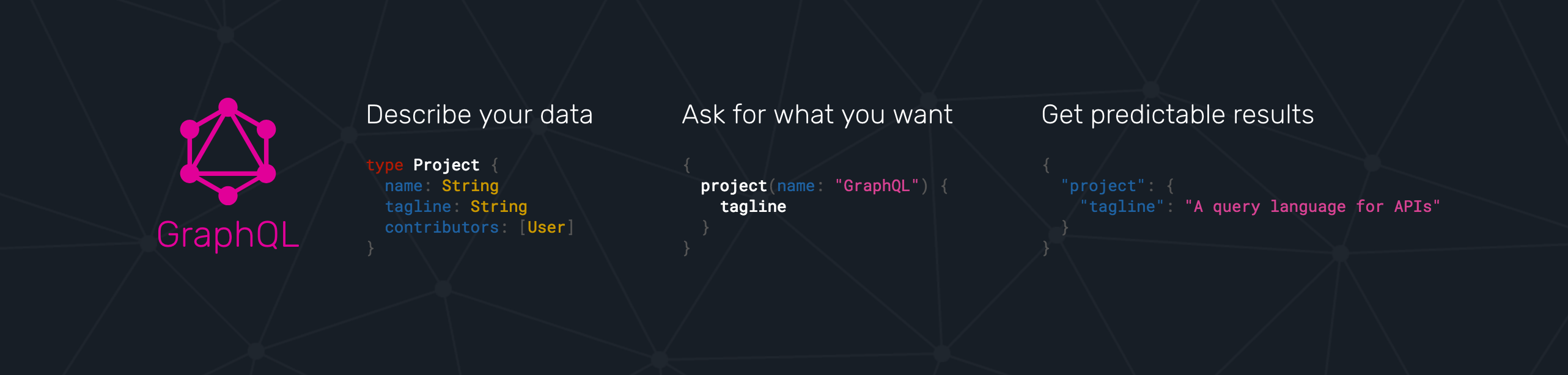 Building a GORM/GraphQL App with React and Apollo   Grails Guides