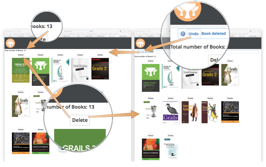 GORM Logical delete | Grails Guides | Grails Framework