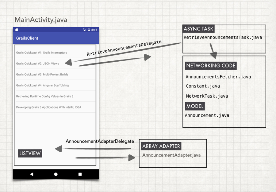 Building an Android client powered by a Grails backend